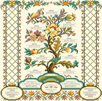 Kooler Design Studio Family Registry Cross Stitch Pattern 123stitch